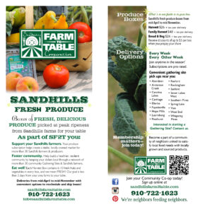 Cover photo for Sandhills Farm to Table Returns in April